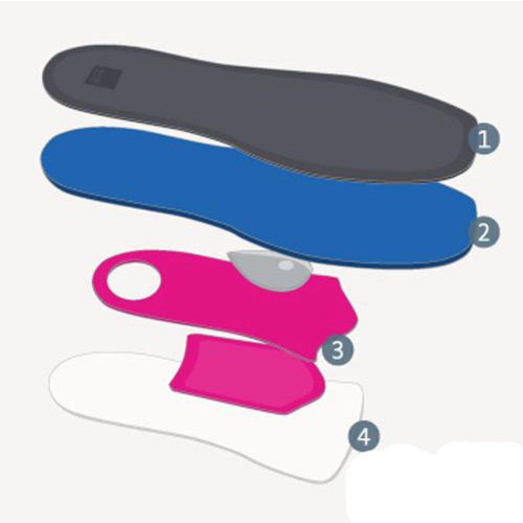 Ортопедические стельки Medi footsupport Business Pro для деловой обуви